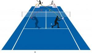 angreifer_sichere_volleys